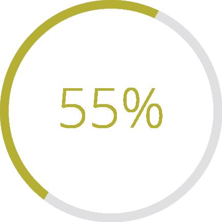 55-percent
